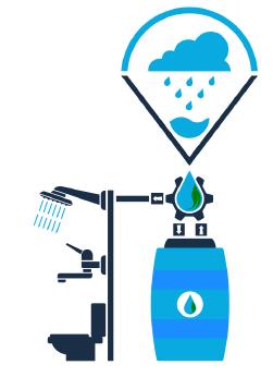 regenwaterrecuperatie voor thuis